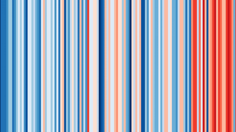 Klimaerwärmung Deutschland 1881-2018